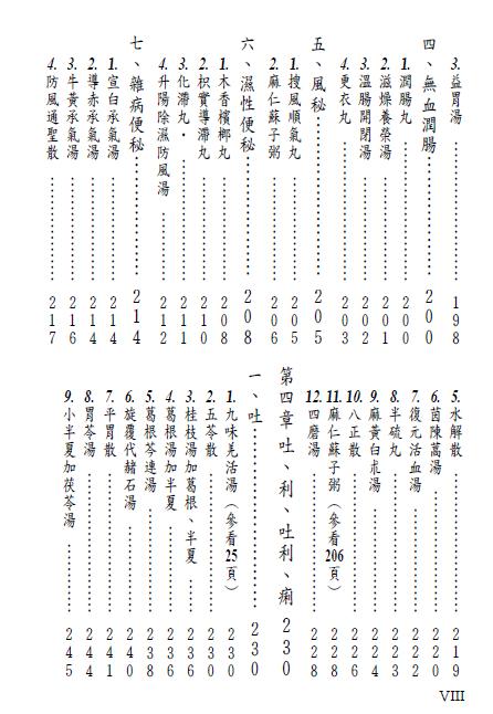 黄成义-中医方剂用药指南-电子书下载插图4