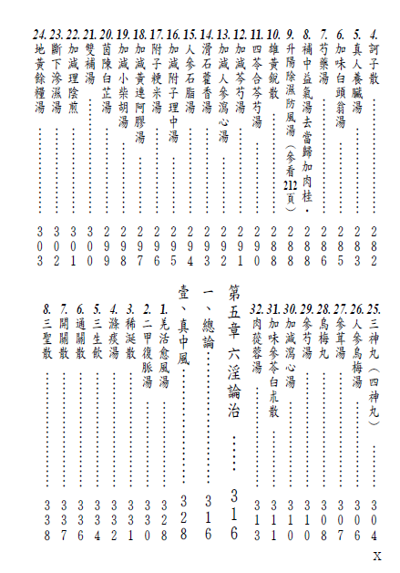 黄成义-中医方剂用药指南-电子书下载插图6