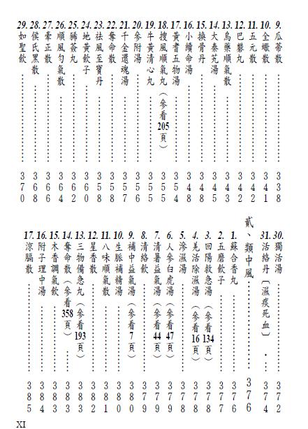 黄成义-中医方剂用药指南-电子书下载插图7