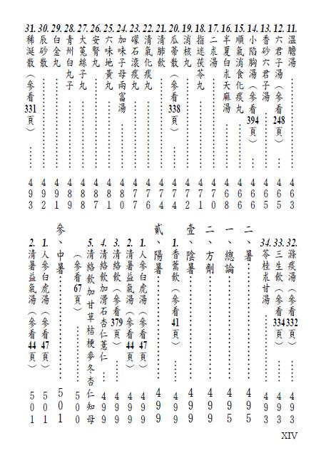 黄成义-中医方剂用药指南-电子书下载插图10
