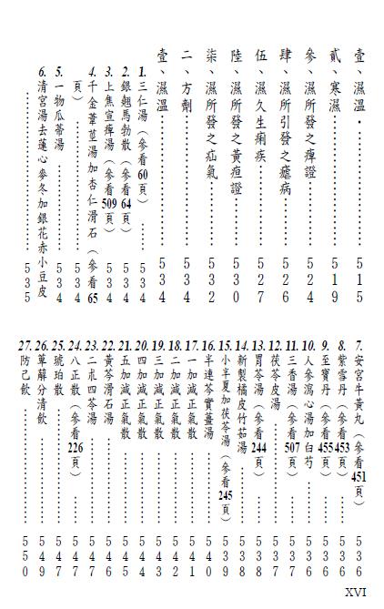 黄成义-中医方剂用药指南-电子书下载插图12