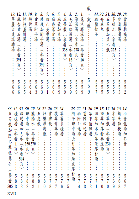 黄成义-中医方剂用药指南-电子书下载插图13