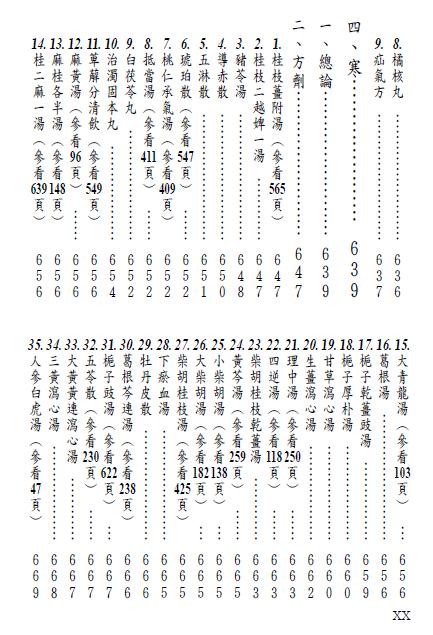 黄成义-中医方剂用药指南-电子书下载插图16