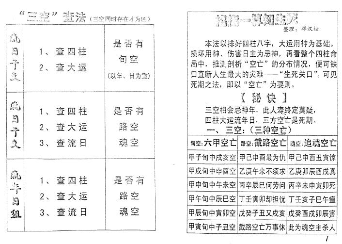 邓汉松-生死诀-电子书下载插图2