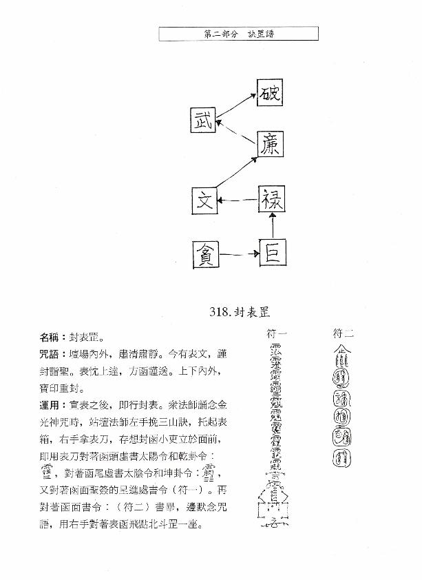 决罡密谱 中国传统诀罡密谱汇编 道教法本秘籍-电子书下载插图1