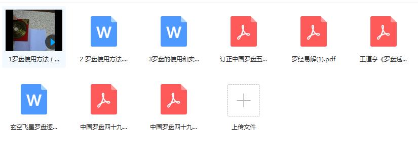 中国罗盘四十九层详解全套教程插图