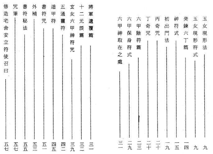 神授法奇门秘笈-古籍电子书下载插图1