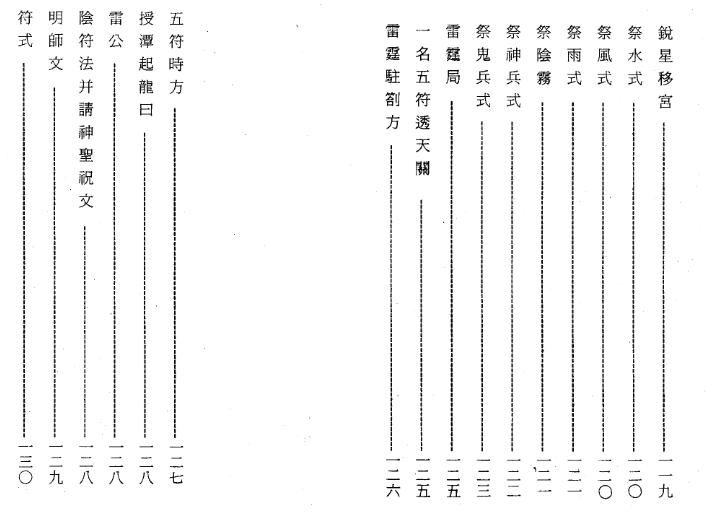 神授法奇门秘笈-古籍电子书下载插图3