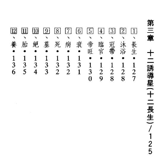 钟茂基:八字断验秘窍-电子书下载插图2