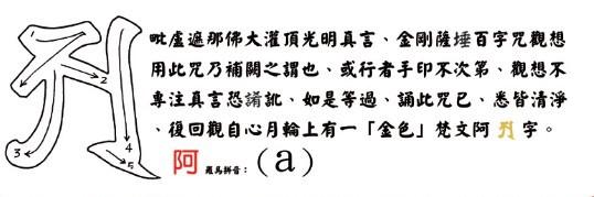 学习佛菩萨梵文种子字(附书写笔画顺序)插图1