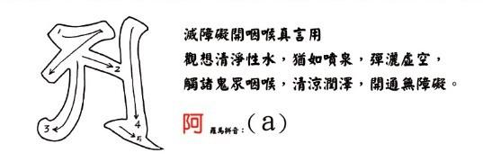 学习佛菩萨梵文种子字(附书写笔画顺序)插图3