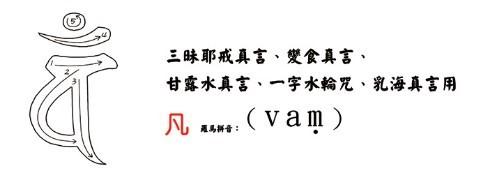 学习佛菩萨梵文种子字(附书写笔画顺序)插图6