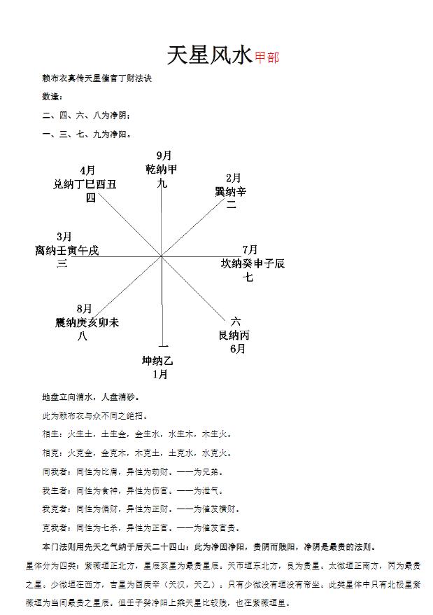 赖纯聪 赖布衣天星风水(甲部乙部)(高清打字版)电子书下载插图