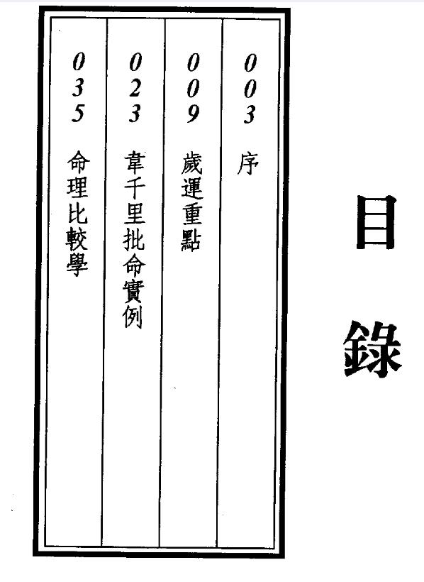 谢武藤【八字流年综合批断】-电子书下载插图1