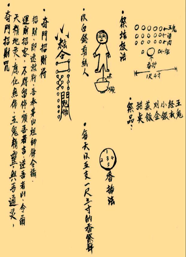 阴山五鬼法术 古籍抄本-电子书教程下载插图1