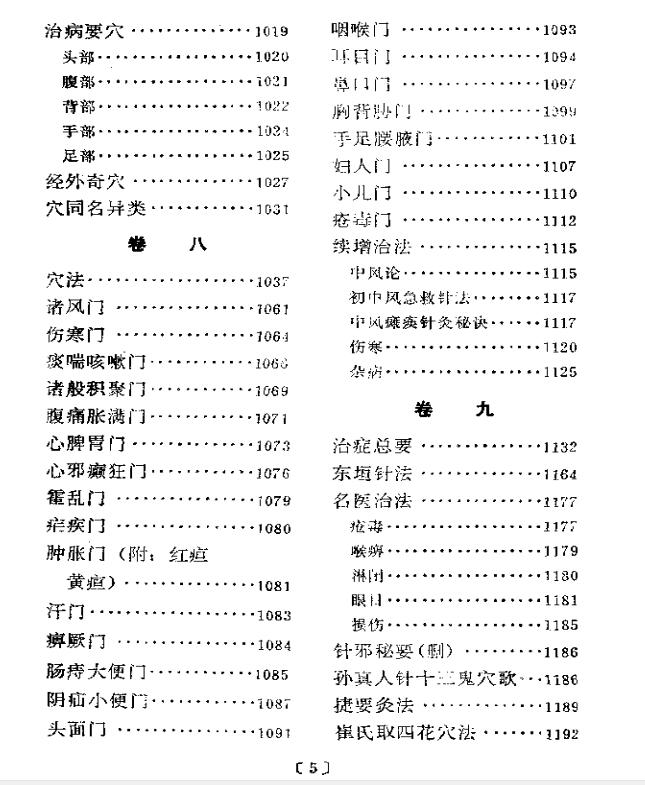 针灸大成校释-电子书教程下载无水印插图5